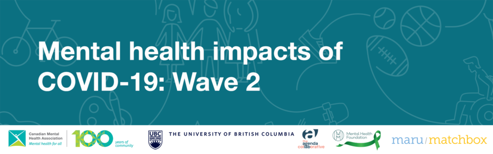 health impacts of covid-19 survey results